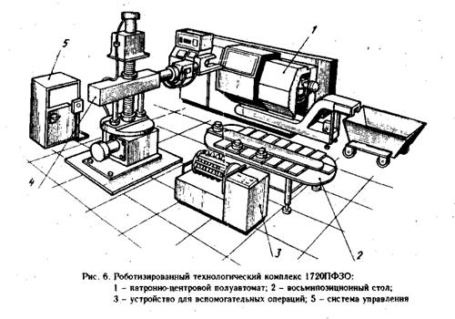 робототехнический комплекс